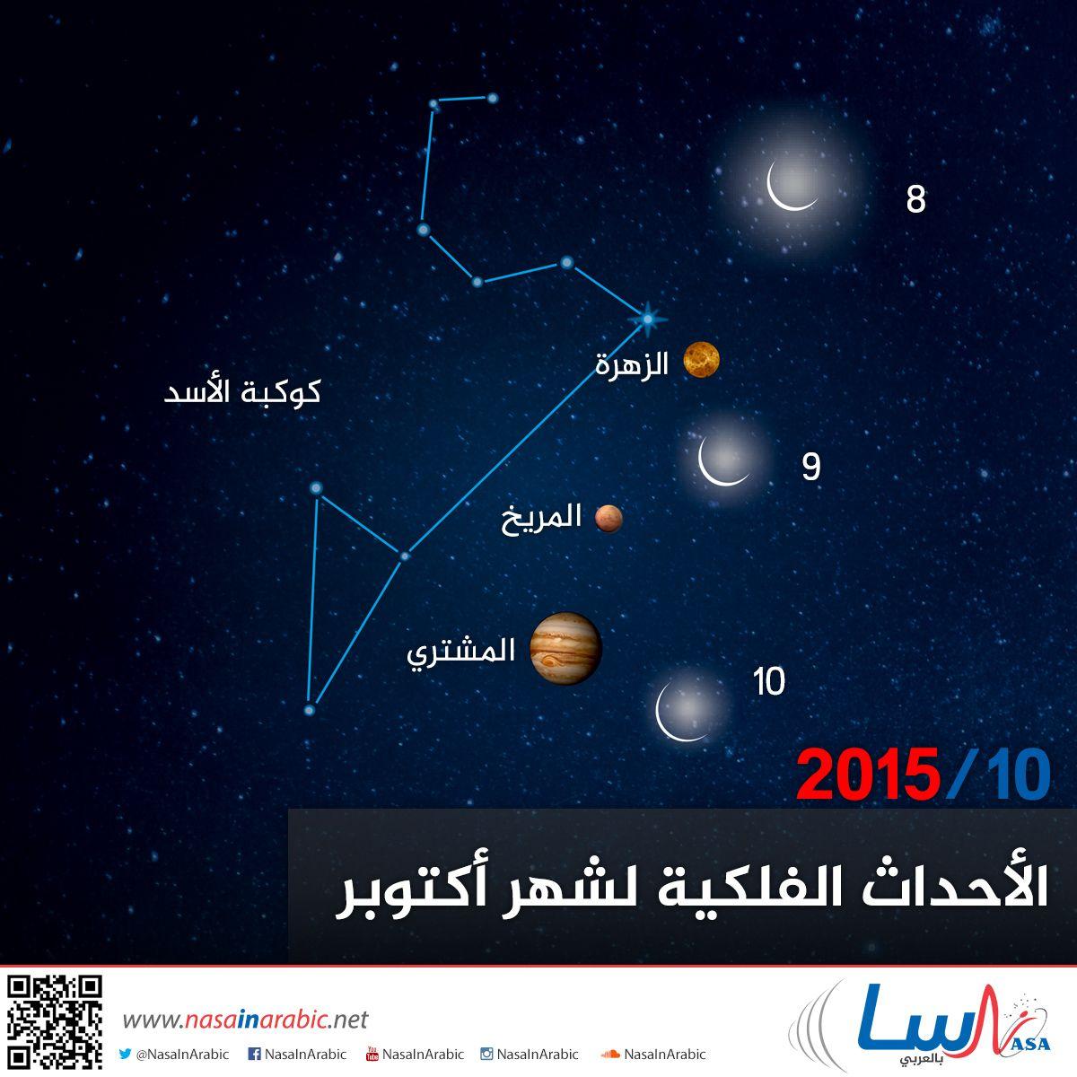 أهم الأحداث الفلكية خلال شهر تشرين الأول أكتوبر 2015 Night Skies Universe Movie Posters