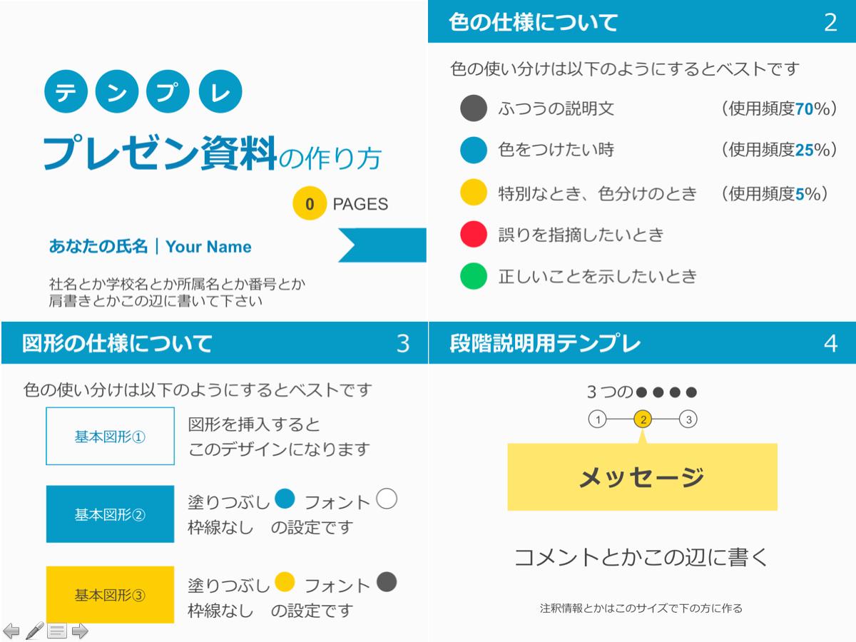 まだそのテンプレ使うの 上質なパワーポイントのテンプレート配布 販売サイト4選 パワーポイント 企画書 テンプレート 企画書 フォーマット