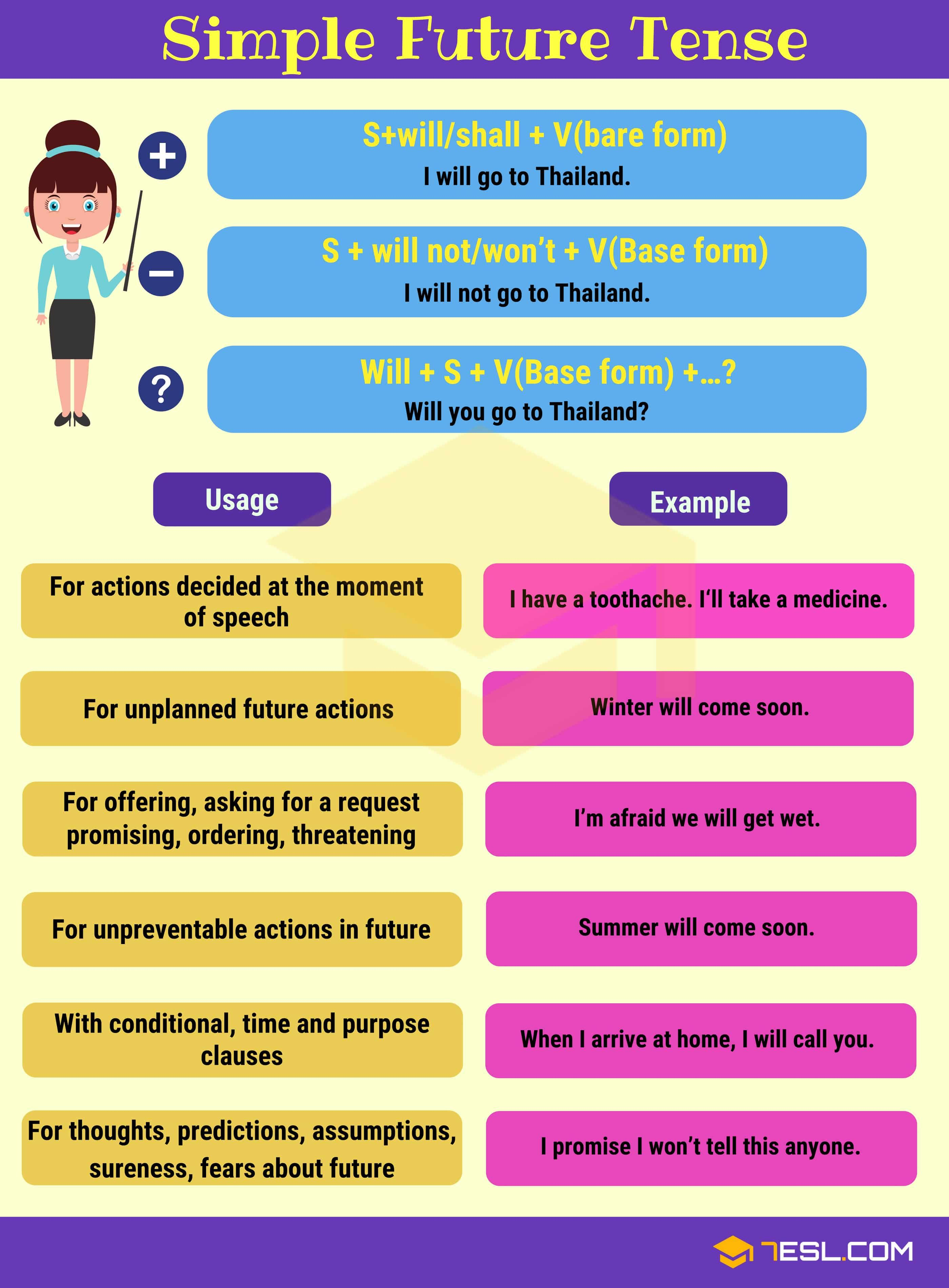 medium resolution of Simple Future Tense Past Tense Worksheet   Printable Worksheets and  Activities for Teachers