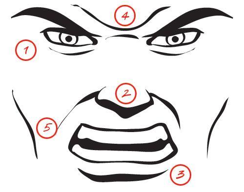 Drawing Digital Comics Facial Expressions Tutorial Angry Face Drawing Expressions Cartoon Expression