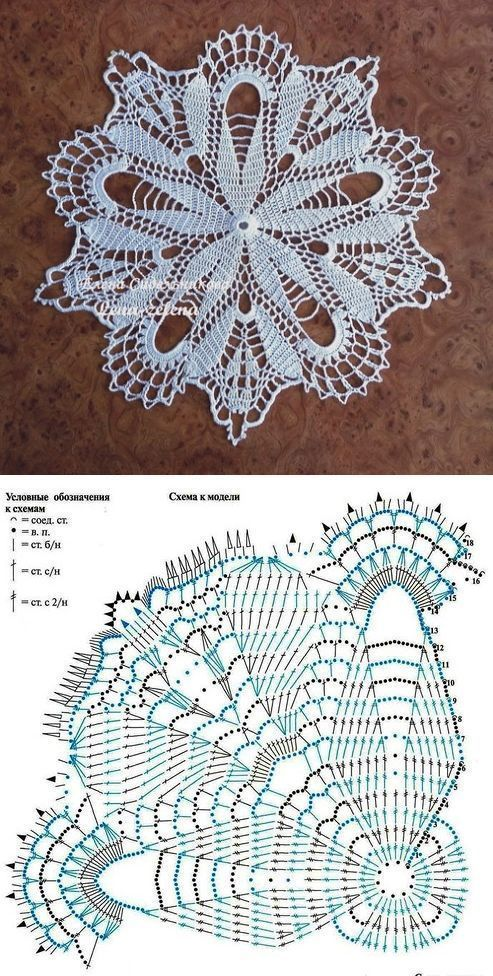 67/27 - Salvabrani | Projekty na vyskúšanie | Crochet ...
