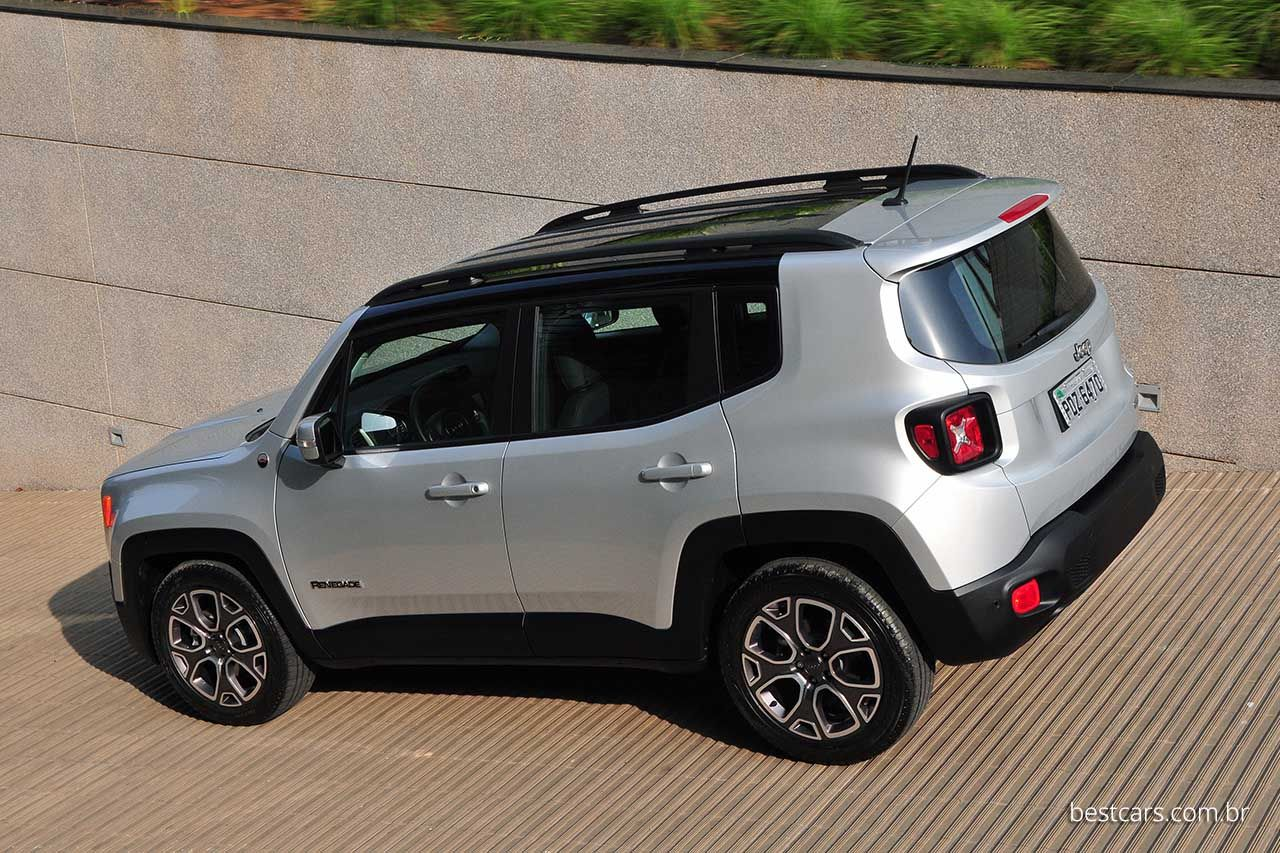Pacote Limited Acrescenta Conteudos A Jeep Renegade Jeep