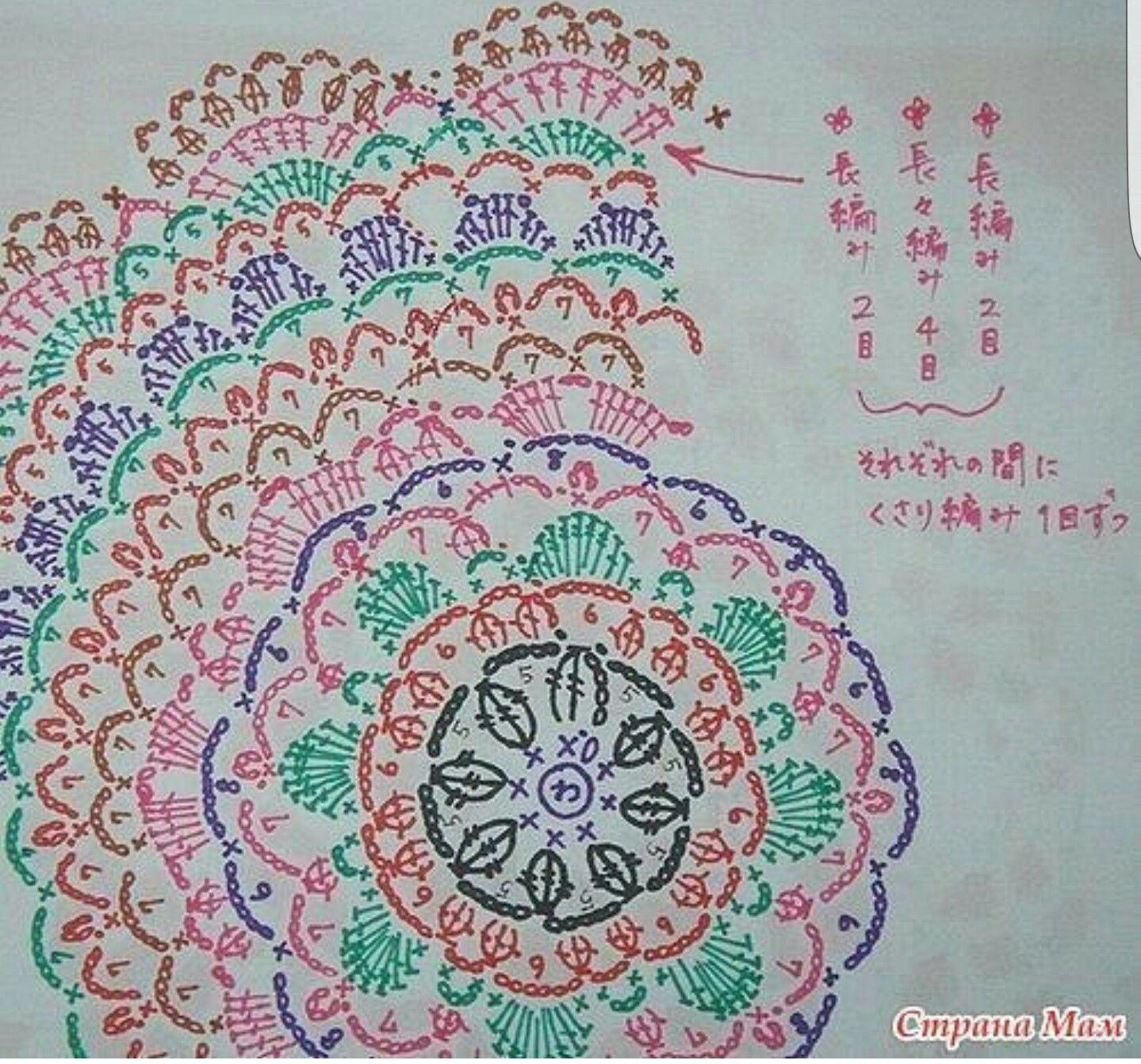 Mandala o tapete. | knitting | Pinterest | Häkeln, Häckelmuster und ...