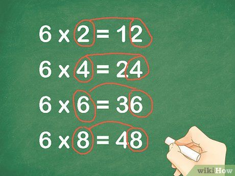 How to Learn Multiplication Facts