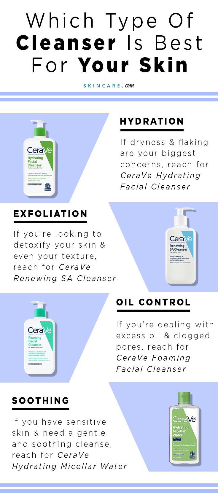 Quiz Best Cleanser For Your Skin Type Skincare Com By L Oreal Skin Types Quiz Oil Skin Care Routine Skin Types