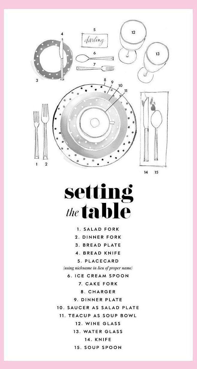 Den Tisch Decken Der Kate Spade New York Weg Deko