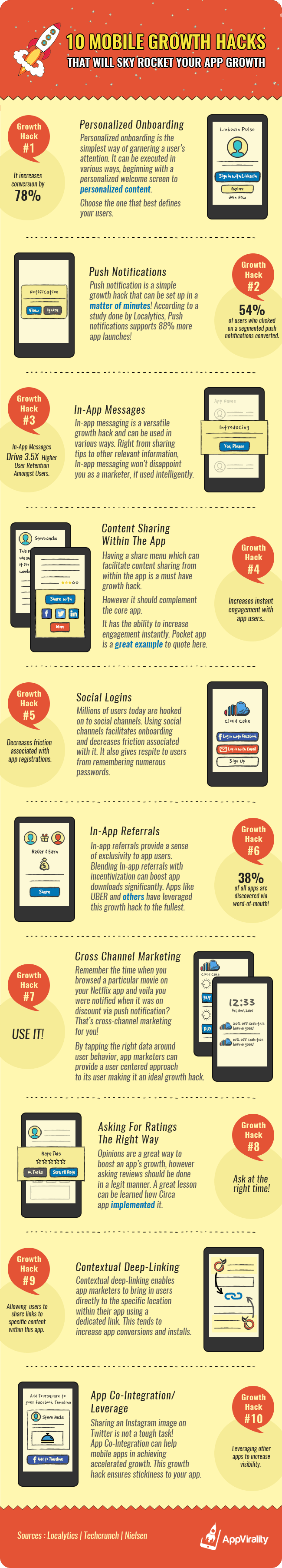 10 Mobile Growth Hacks That Will Sky Rocket Your App Growth #infographic