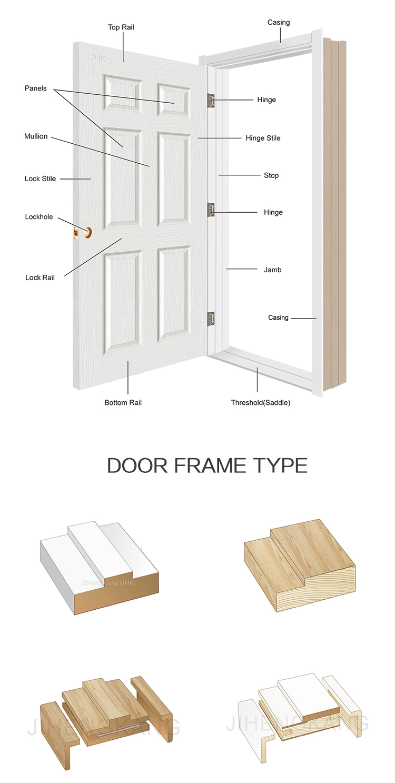Jhk Solid Wood Door Design White Primed Veneer Wood Home Interior Door From China Suppliers Buy Interior Door Buy Interior Doors Solid Wood Doors Door Design