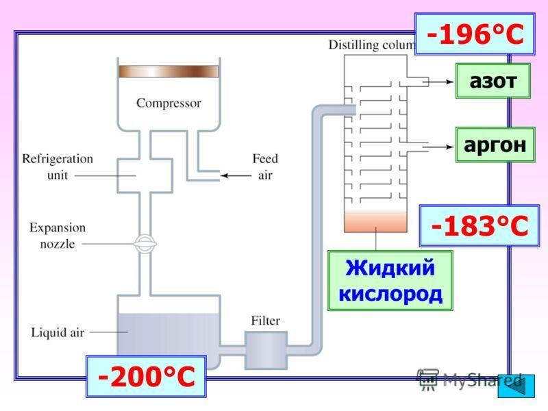 Htit ybr по русскому 3 класс зеленина