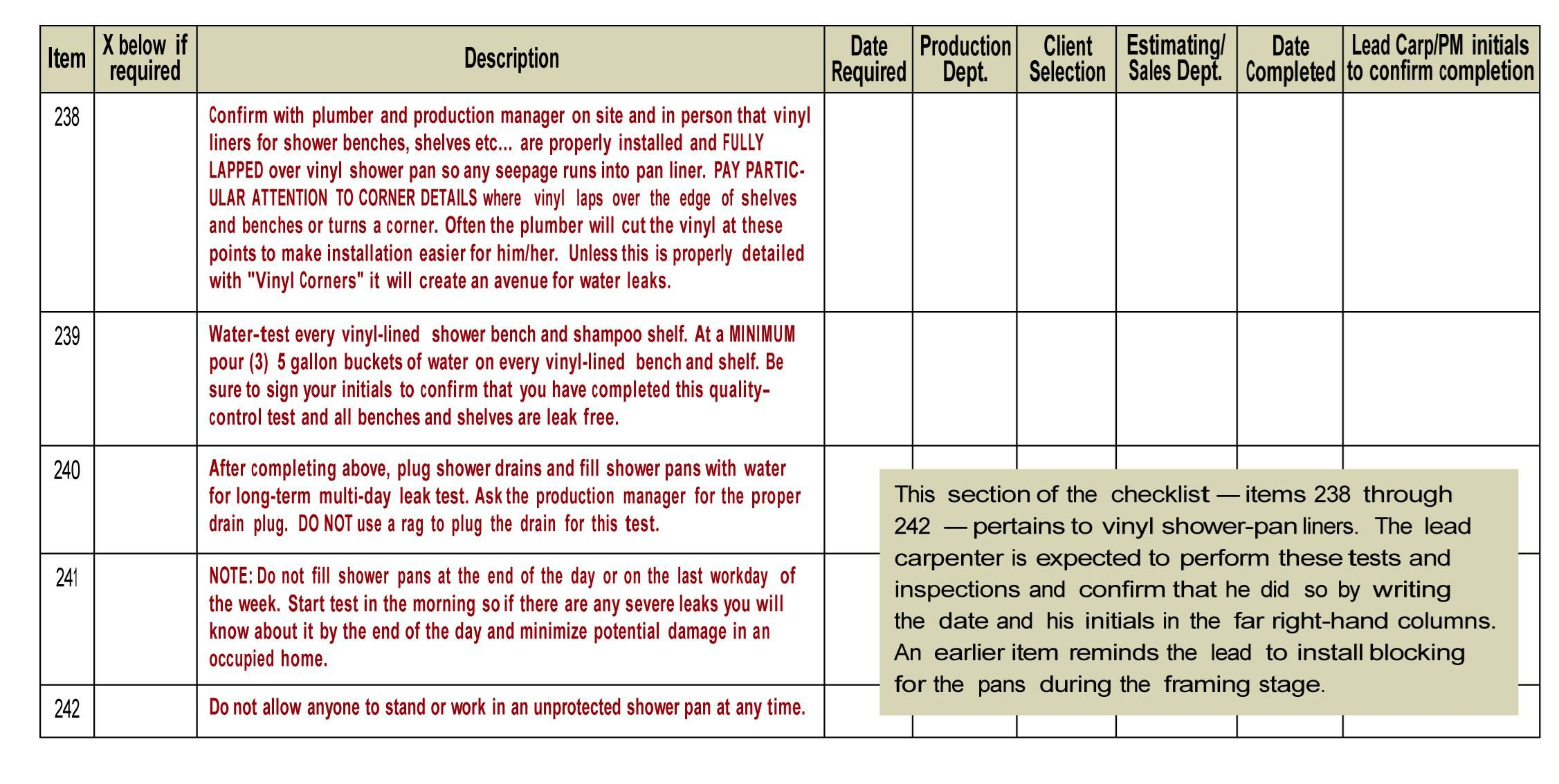 Pin by YASH UMRALIYA on Autocad Checklist, Prevention