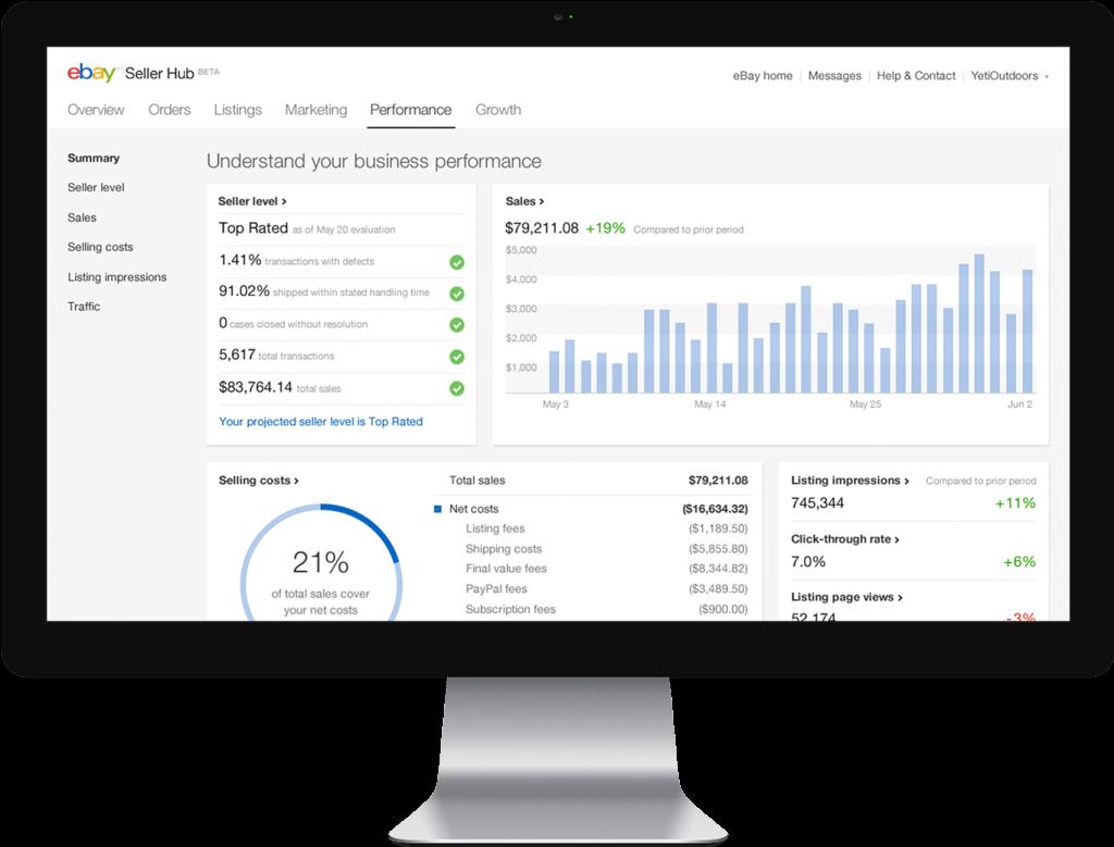 Ebay Seller Hub 4 Metrics Every Ebay Seller Must Measure Ebay Seller Ebay Ebay Business