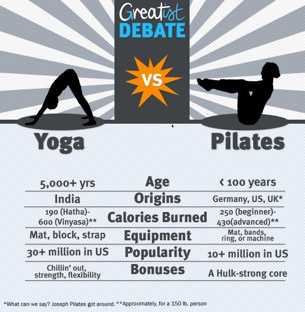 The Greatist Debate Yoga Vs Pilates Yoga Vs Pilates Pilates Yoga Fitness
