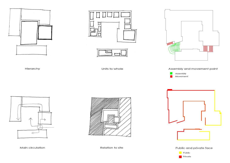Image Result For Parti Diagram Interior Design Conceptual Development Pinterest