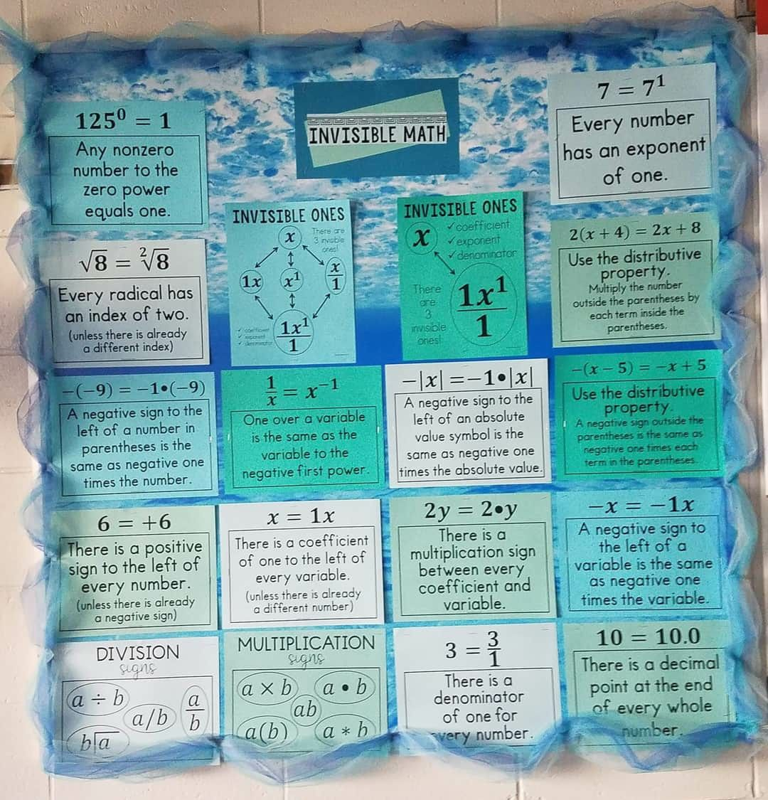 Pin By Jacqueline Wolfe On 6th Grade Math In