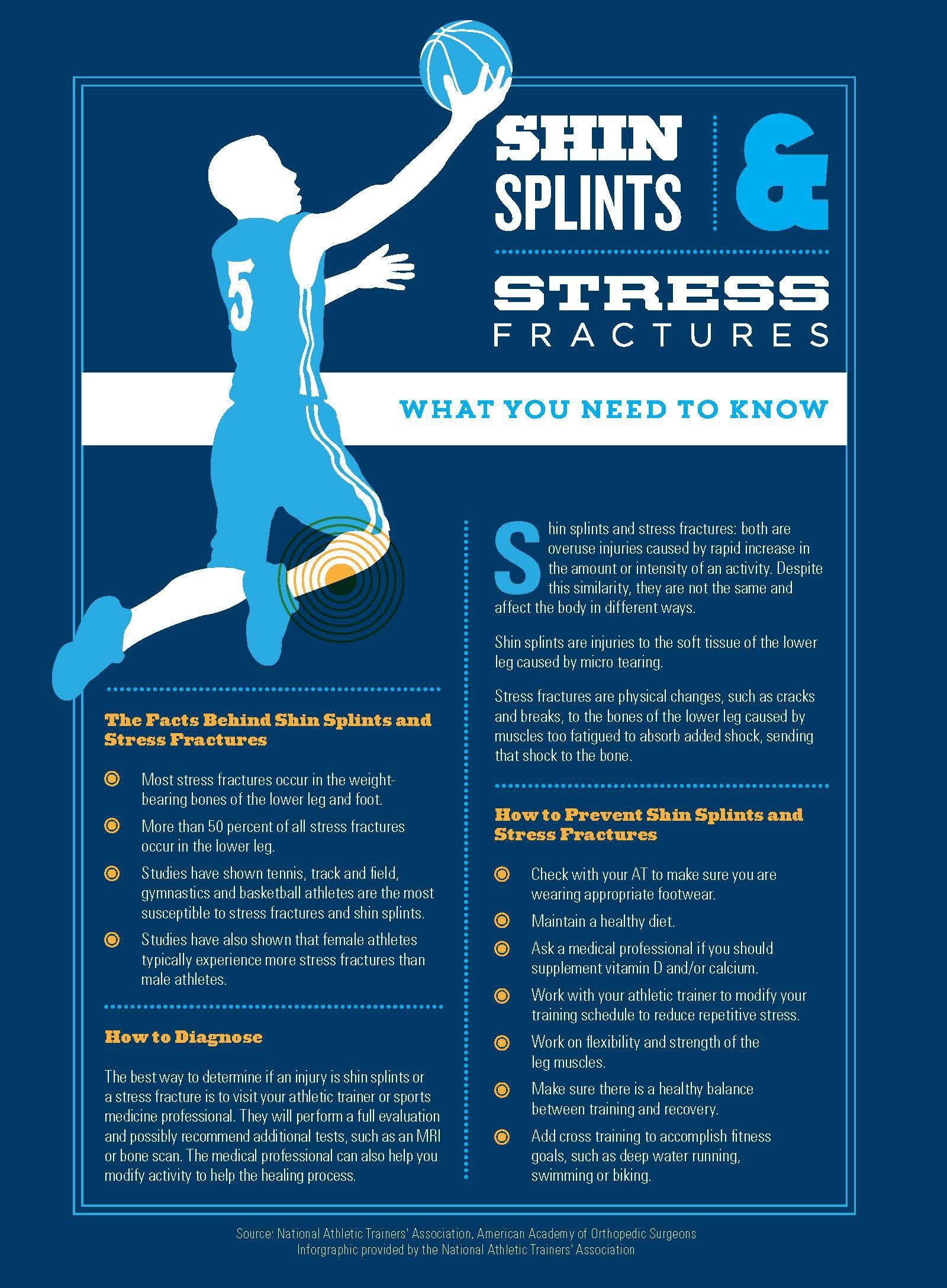 Shin Splints And Stress Fractures Both Are Overuse Injuries Caused By Rapid Increase In The Amount Or Intensity Of An Acti Shin Splints Stress Fracture Stress