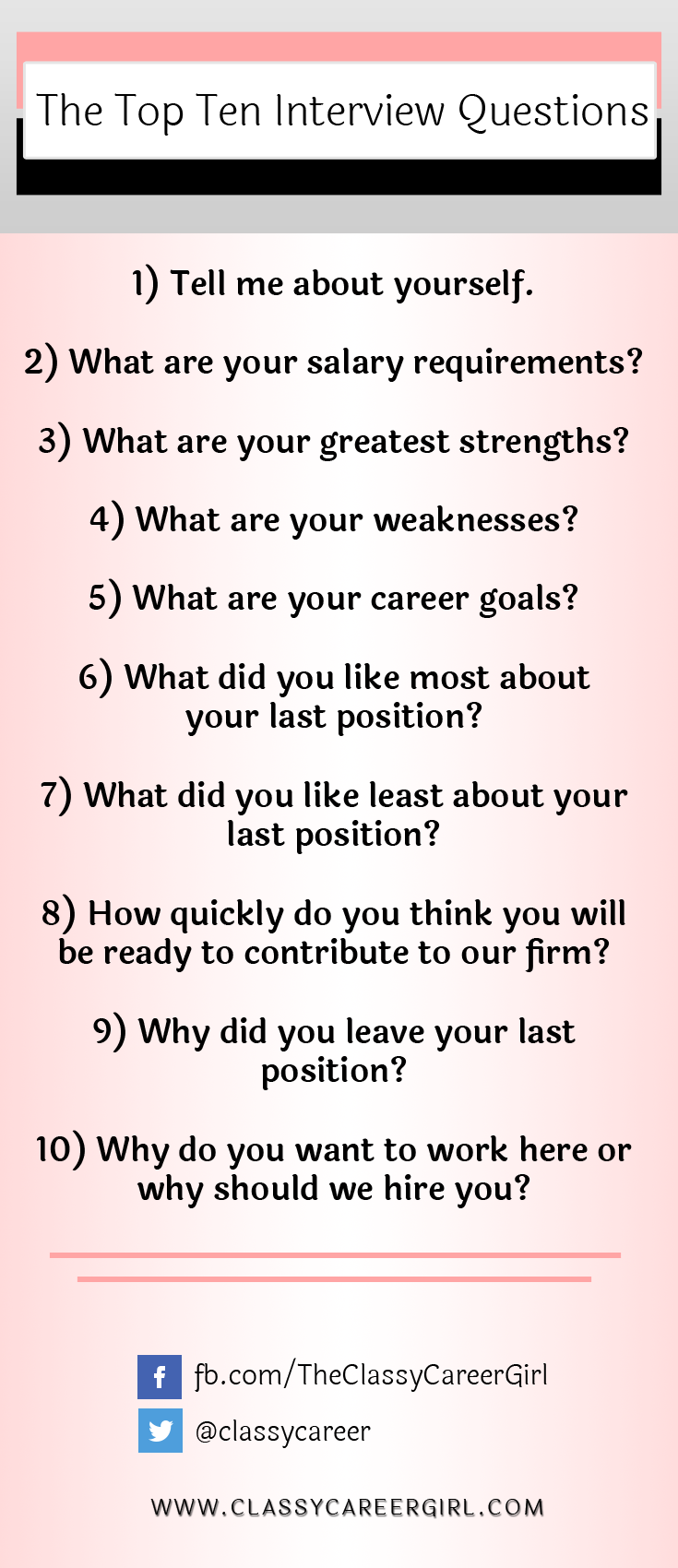 how to answer the top ten most asked interview questions