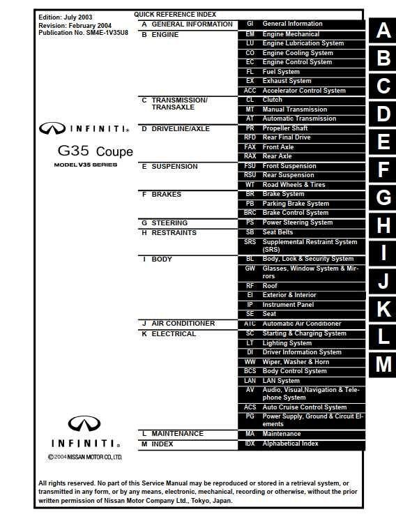 New post (Infiniti G35 Coupe Model V35 Series 2004 Service