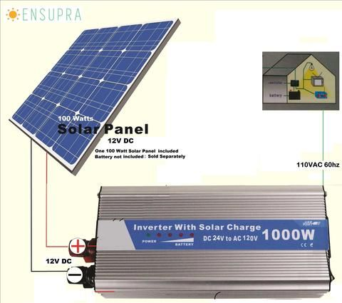 Off Grid Whole House Power 2kw Solar Generator Kit Powered With 2 Solar Panels 2 Batteries 30 Fed Tax Credit Solar Panels Buy Solar Panels Solar