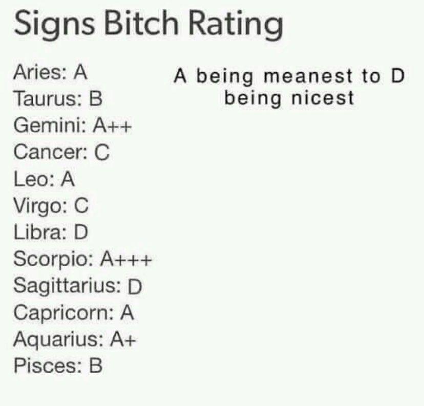 Best Grade Ive Ever Gotten Virgo Virgomemes Virgopower Virgopower Virgofacts Virgowomen Virgo Zodiac Signs Gemini Zodiac Signs Horoscope Zodiac Facts