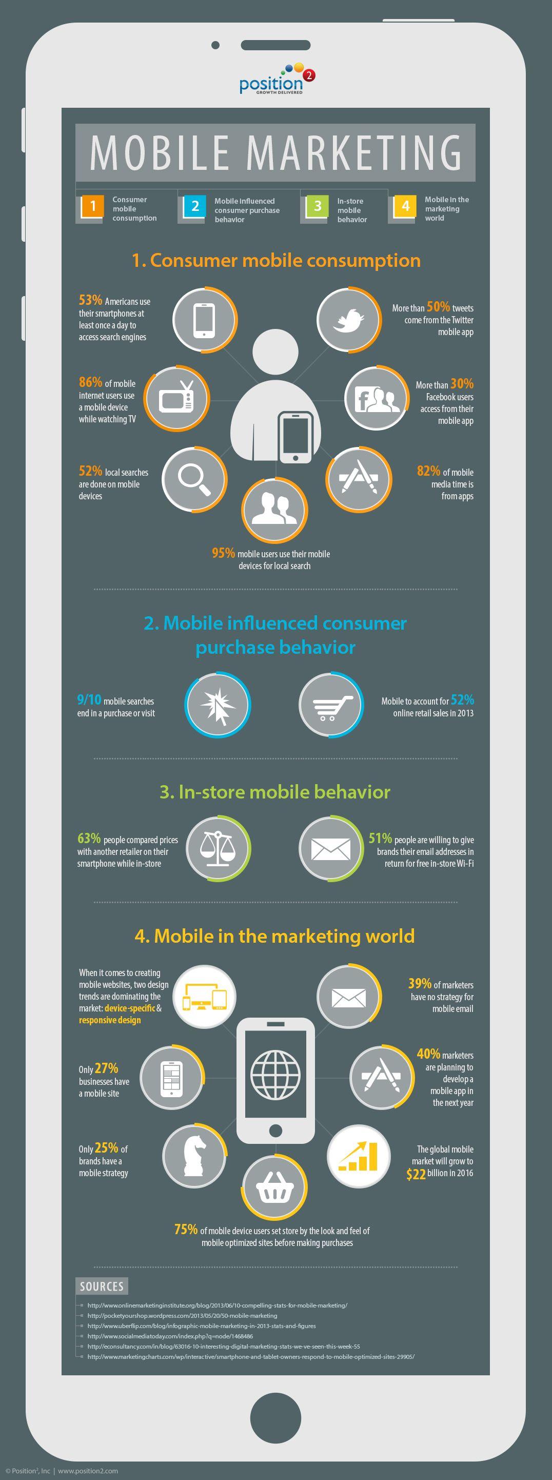 Datos acerca del marketing de móviles y la publicidad. Mobile Advertising   Propel Marketing