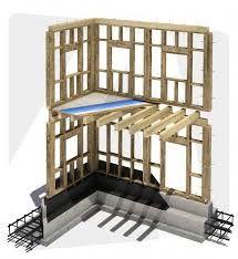 Risultati immagini per pareti prefabbricate sistemi legno