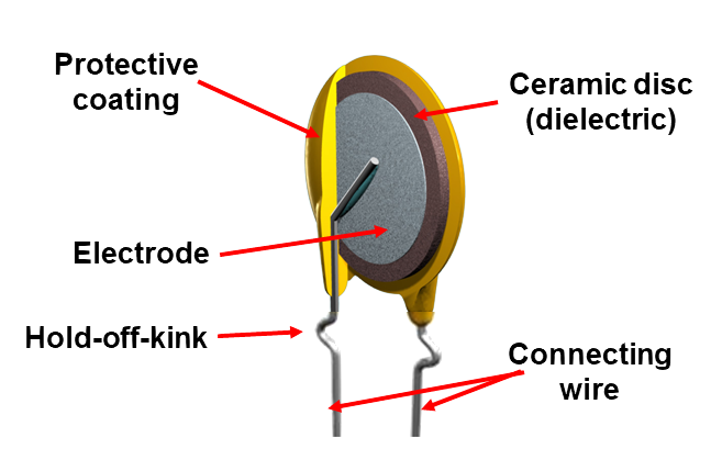Ceramicdiskcapacitor Is A Fixed Value Capacitor In Which