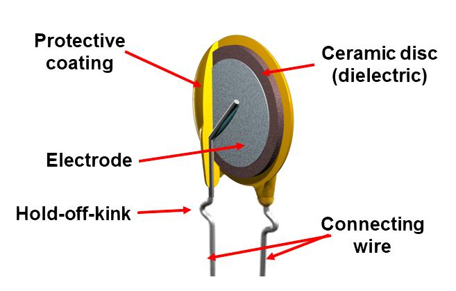 Ceramic disc capacitor infographics pinterest