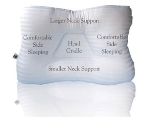 memory campos pillow for pillows dr relief pain nick shoulder and neck best