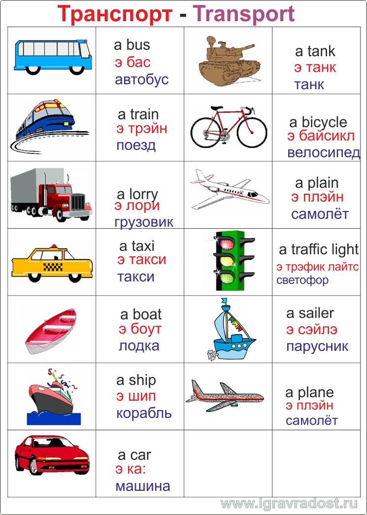 Произношение английских слов с картинкой