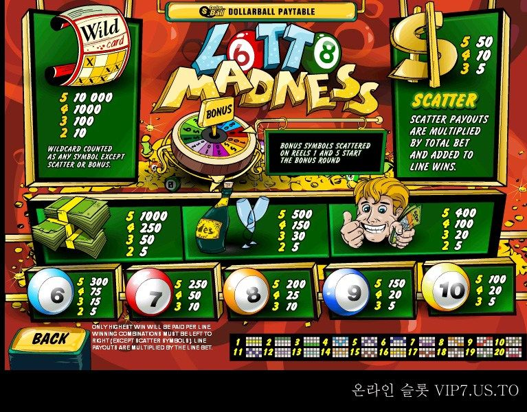 로또 매드니스(Lotto Madness Slot) 온라인 슬롯머신게임