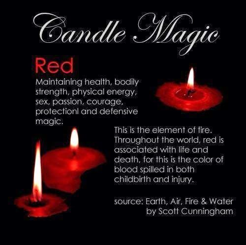 Crone Cronicles: Candle Magick ~Colors~ #candlemagick