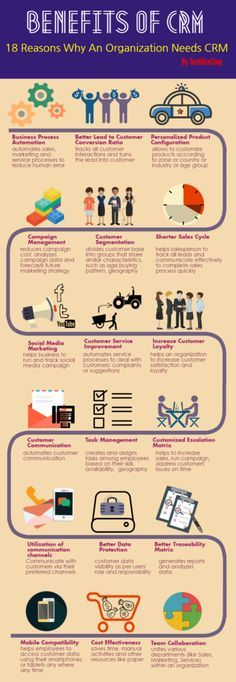 Benefits Of CRM - 18 Reasons in Infographic