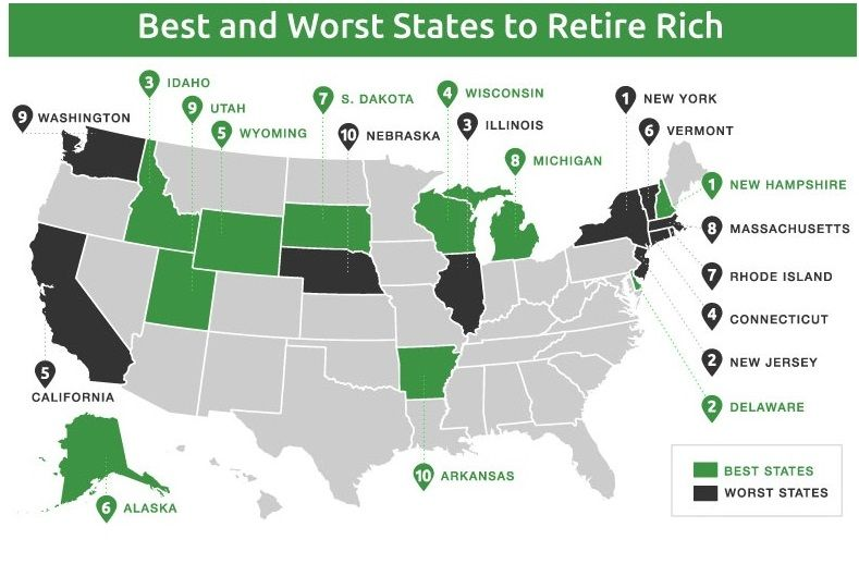 2ec1644c818aa4e2614b579f42d76723 - Best Places To Retire For Gardeners