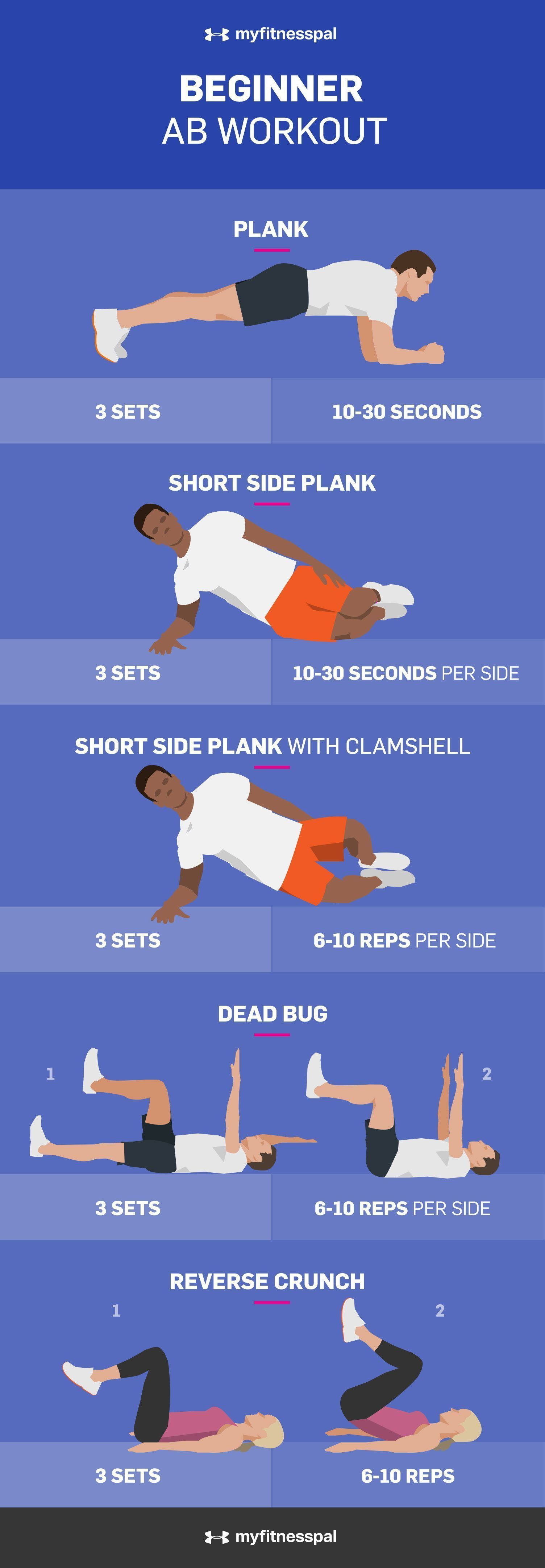 Ab Workouts That Don't Require Equipment No gym? No equipment? No problem. These three at-home abdominal workouts will…No gym? No equipment? No problem. These three at-home abdominal workouts will…