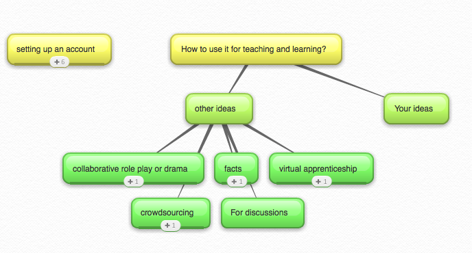 bubblus is an online mind mapping tool that is free and makes it - Making Mind Maps Online