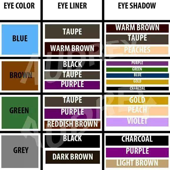 Grid For Eye Makeup Based On Eye Color Beauty Stuff Makeup Eye