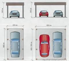 Google Image Result For Http Kak Svoimi Rukami Com Images 2010 02 1 Jpg Planos De Garajes Diseño De Garaje Diseños De Cochera