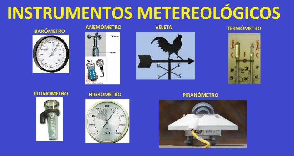 instrumentos de medicion del clima para colorear - Buscar con ...