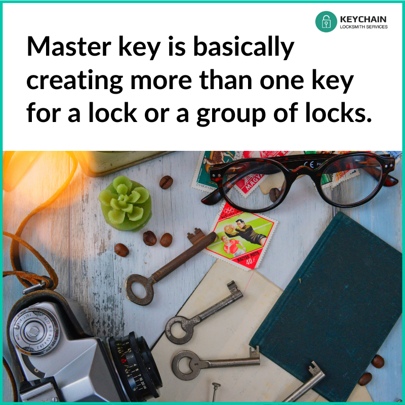 Don't get discouraged. Master key is wildcard to open