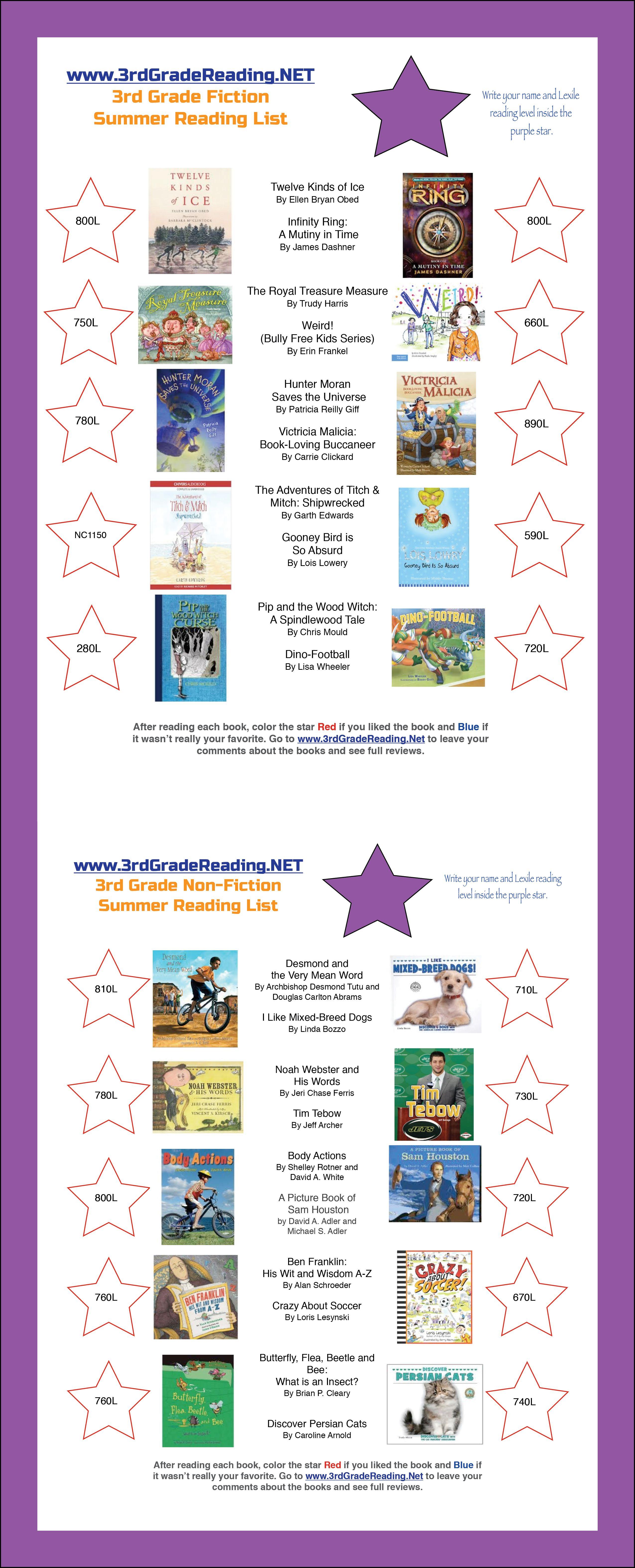 3rd grade summer reading lists from 3rdgradereading. free
