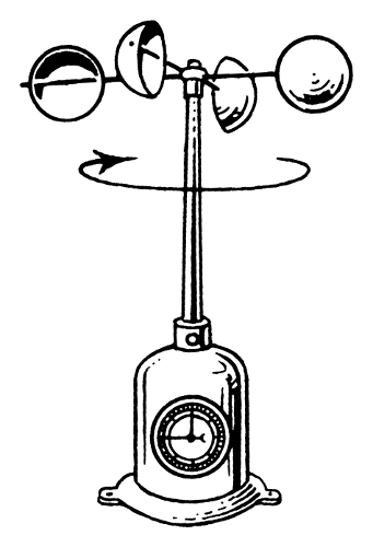 Anemometer-an instrument for measuring the speed of the wind