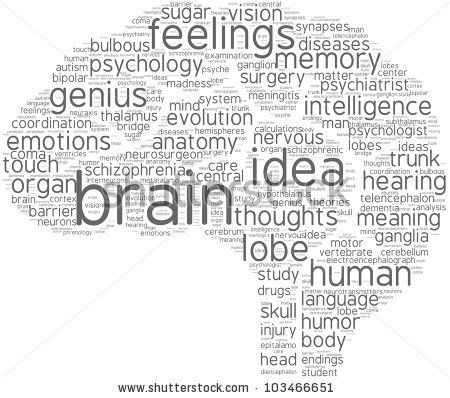 Pin By Stephanie Rose On Ota Tag Cloud Thought Meaning Emotions