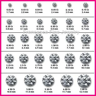 Diamond Carat Ct Millimeter Chart Actual Size With Images