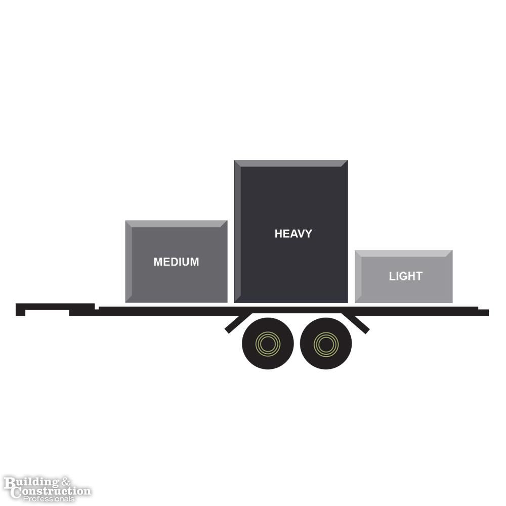 Trailer Safety Checklist And Tips You Need To Know Towing Trailer Hauling Trailers Safety Checklist