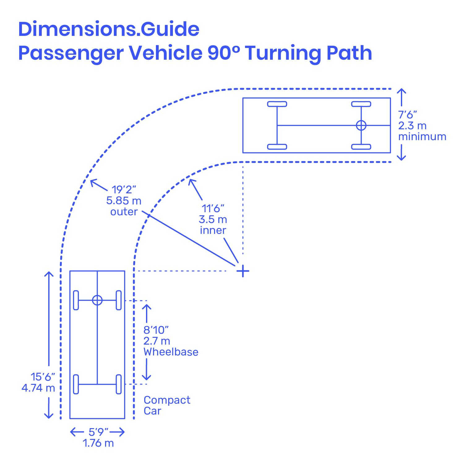 Passenger Turning Path 90° Parking design, Driveway