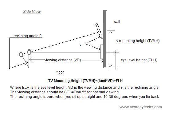 At What Height Should Your Flat Screen Be Mounted Read