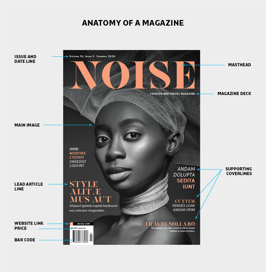 How To Make The Best Magazine Cover Design Learn The Anatomy Of A Magazine Cover Magazine Design Cover Magazine Cover Layout Editorial Design Magazine