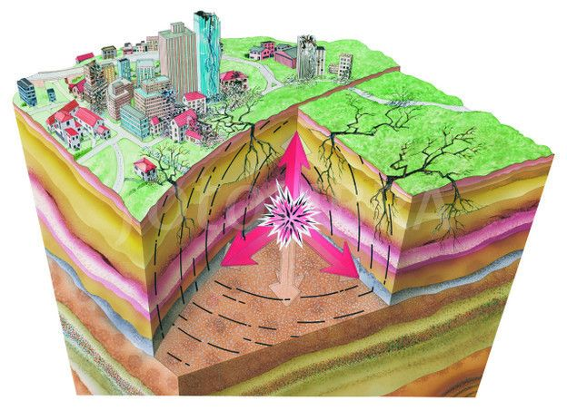 earthquake diagram with labels kazuma 50cc quad wiring of illustration earth s natural processes