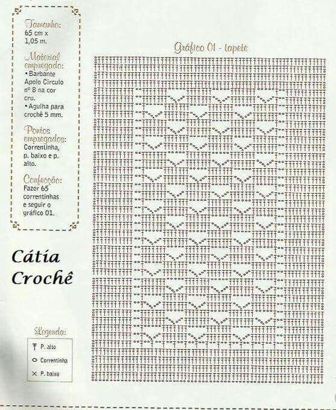 Tapete Passadeira De Croche Tapete De Croche Graficos Tapetes Croche