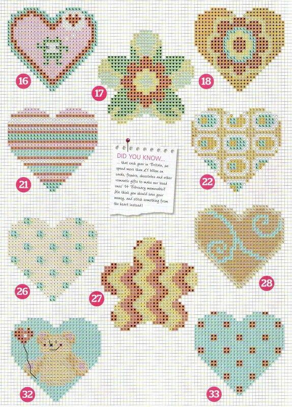 Pin de Ivanica Valentich en Cross Stitch Ideas | Pinterest | Punto ...